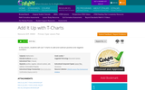 Add It Up with T-Charts