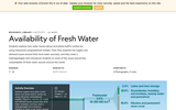 Availability of Fresh Water Activity