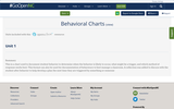 Behavioral Charts