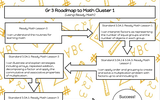 Gr 3 Roadmap to NC Math Clusters 1-3