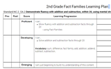 2nd Grade Fact Families Learning Plan
