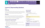 CS Discoveries 2019-2020: Data and Society Lesson 5.5: Representing Numbers