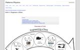 4 - Engineer a Shoe