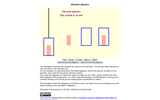 Elevator physics