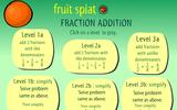 Fruit Splat Fraction Addition