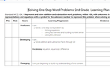 2nd Grade Solving one -step word problems Learning Plan