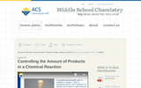 Controlling the Amount of Products in a Chemical Reaction: Lesson Plan