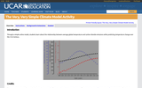The Very, Very Simple Climate Model Activity
