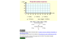 Projectile Motion  set speed and angle