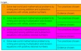 Equations Intermediate Learning Plan