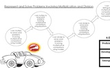4th Grade Cluster 2 Roadmap