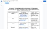 Academic Vocabulary Teaching Ideas for Kindergarten